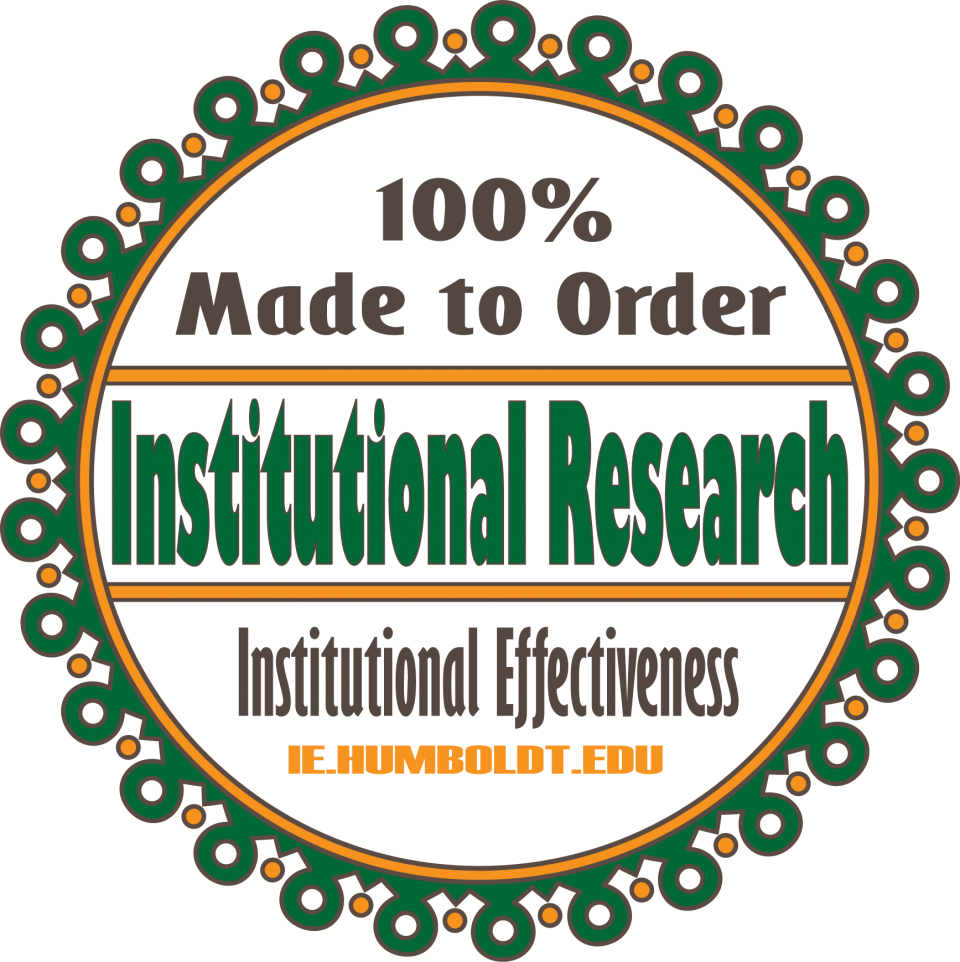 Institutional Research Logo