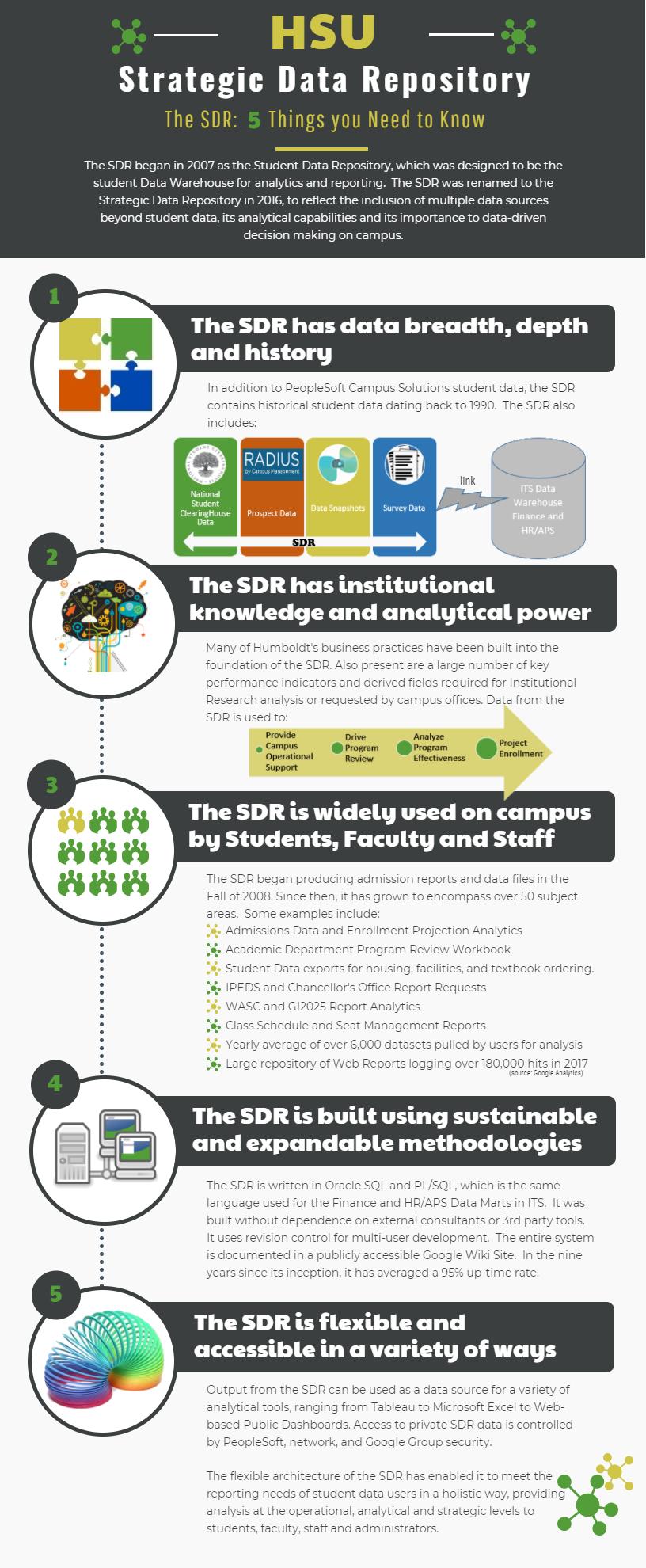 OIE Infographic Image