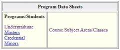 Program Data Sheet image